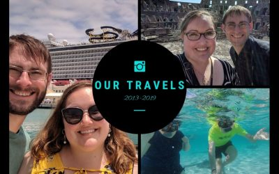 International travel recap: overview